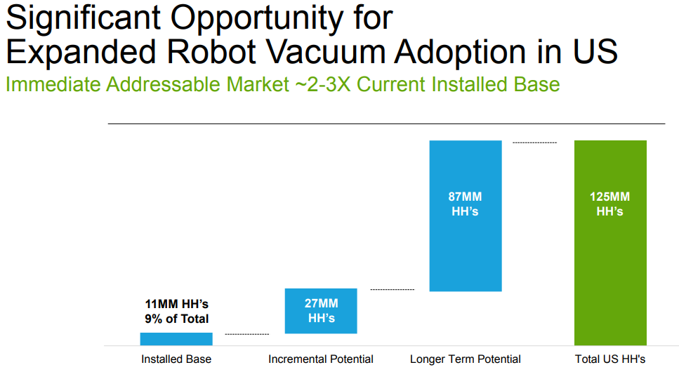iRobot: Why The Roomba Maker Can't Get Traction - iRobot
