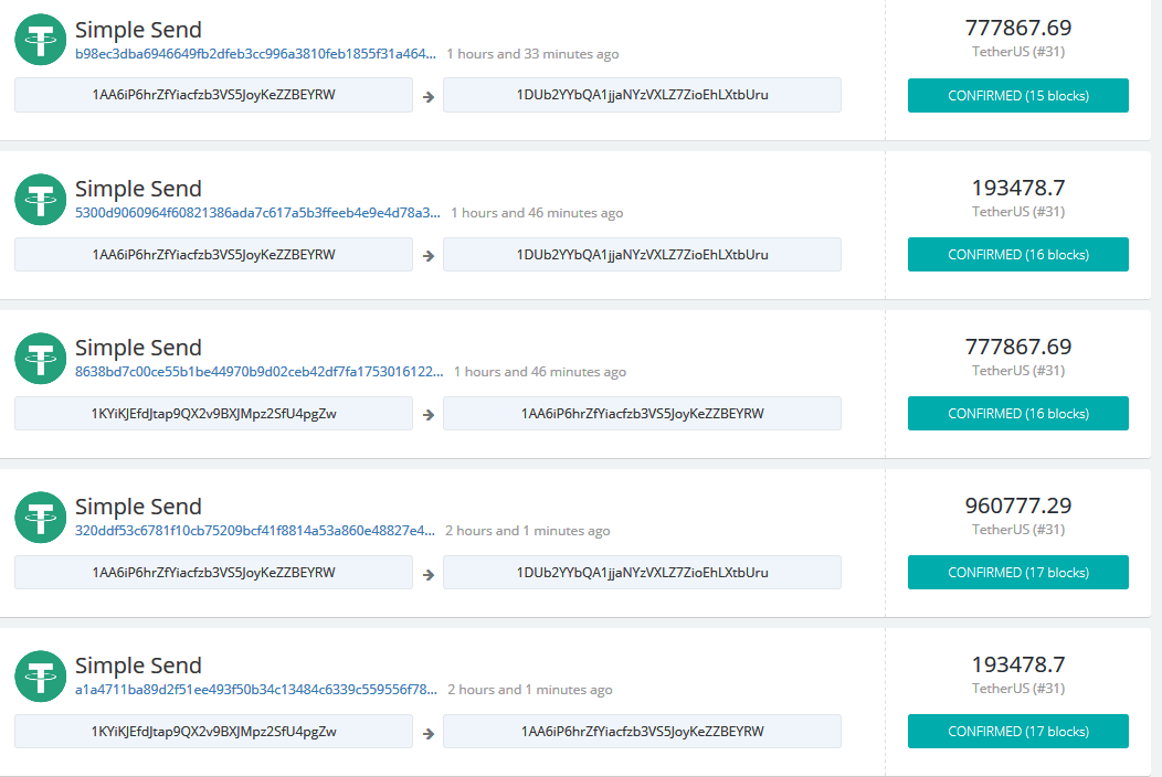 Tether Usdt Confirming Transfer Times How To Check Bittrex Balance