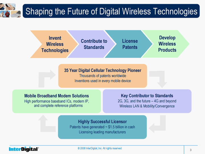 the impact of technological changes on the development of wireless technology An overview of the development of wireless technologies however the development of integrated circuit technology started one of the major changes.