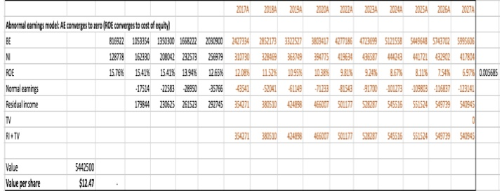 An Analysis Of Under Armour - Under Armour, Inc  (NYSE:UAA