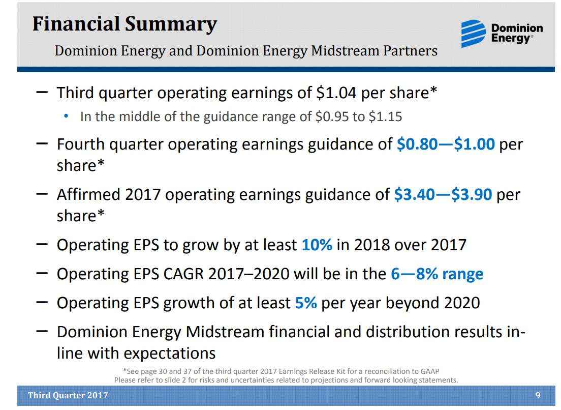 Dominion Hits Its Mark Again - Dominion Energy, Inc. (NYSE:D ...