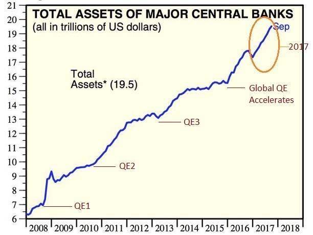 chart-3-total-cb-assets
