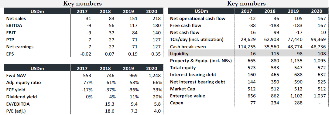 6563b666a7c76 ... we see additional upside from future accretive deals and positive bias  from investment banker analysts. FLXNF is our top pick in the sector