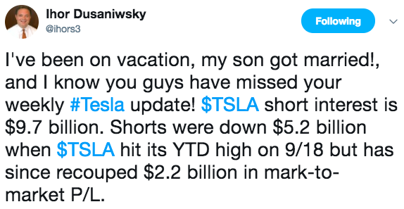 Tesla Motors, Inc. (TSLA)