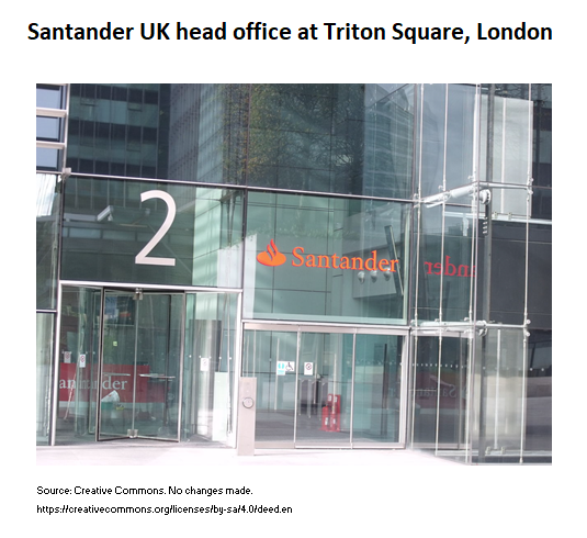 Banco Santander's (SAN)