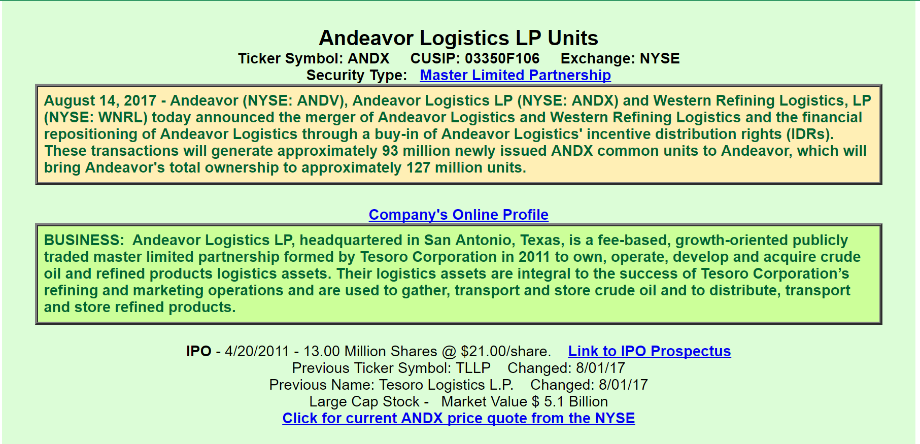 Andeavor Logistics From The Perspective Of A Preferred Investor