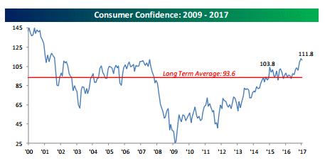 consumer conf 2-5-17.gif