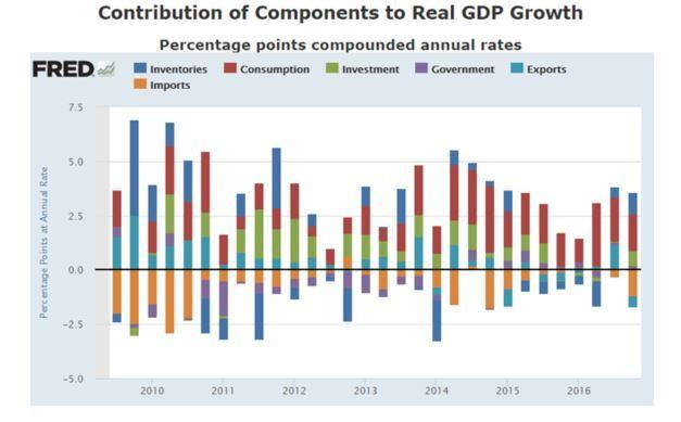 Source: Federal Reserve Bank of San Francisco