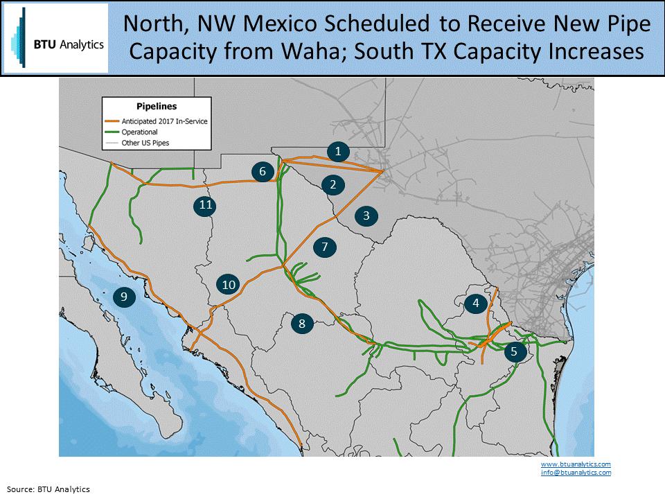 Texas Natural Gas El Paso Tx