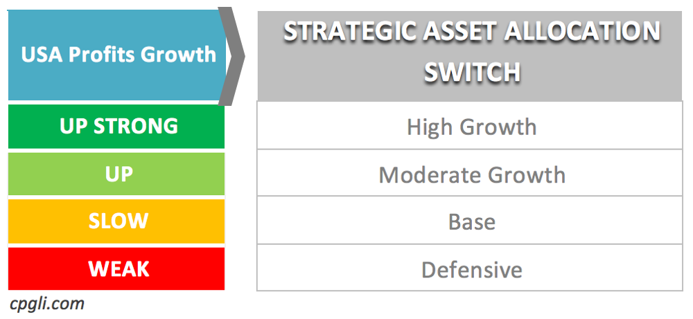allocation switch table