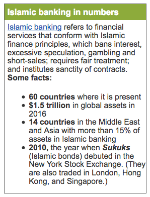 Islamic Banking Proposals Get IMF Approval | Seeking Alpha