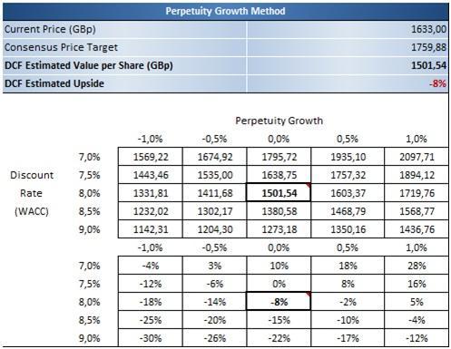 GlaxoSmithKline\'s Valuation Is Compelling - GlaxoSmithKline (NYSE ...