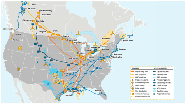 Combined Energy Infrastructure Asset Base
