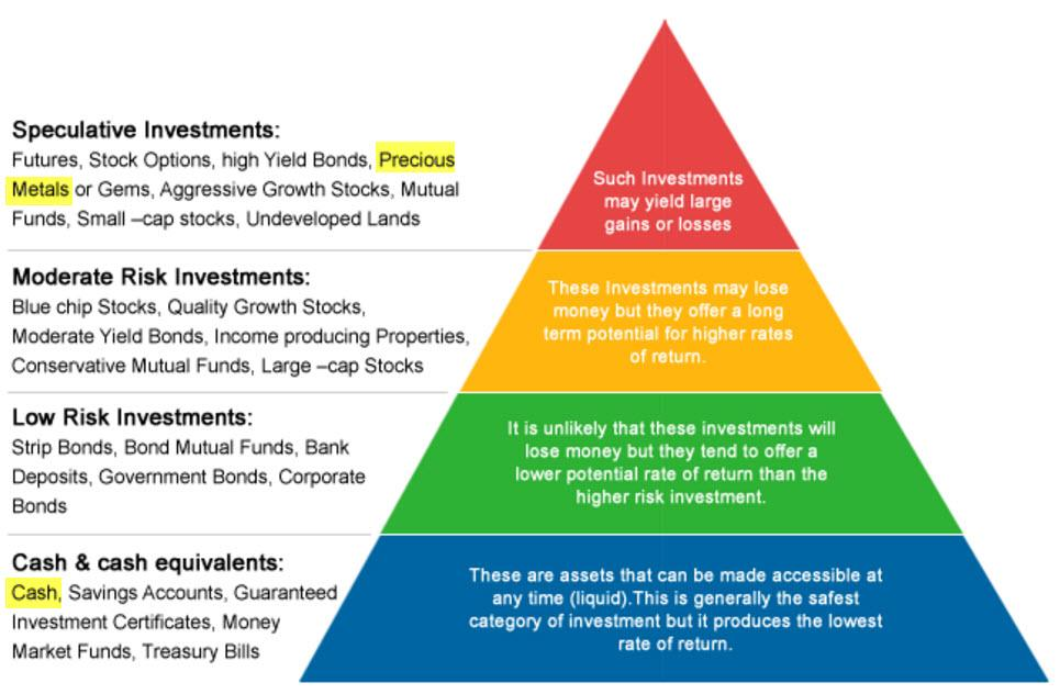 accounting conservatism and risk taking decisions The accounting conservatism is increasing, while the decision to acquire the corporate at risk is decreasing biddle, et al (2011) examined the effect of accounting conservatism and risk reduction in operating cash flow.