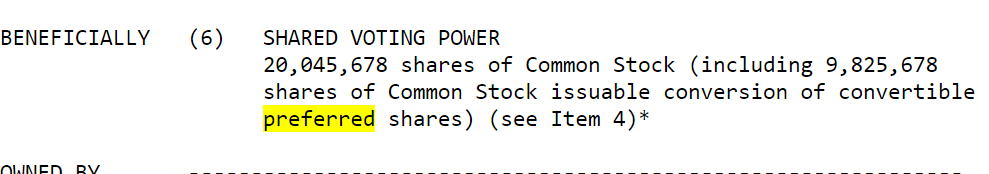 types of preferred shares