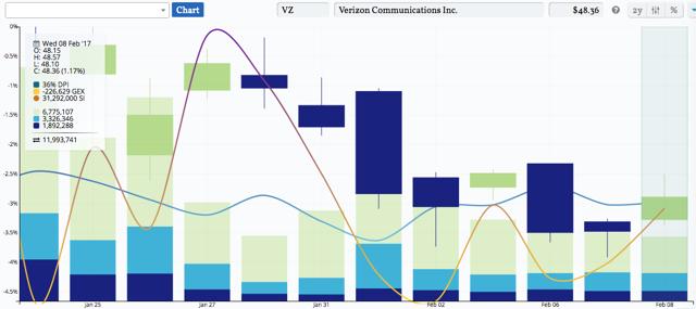 Screen capture via Squeeze Metrics.