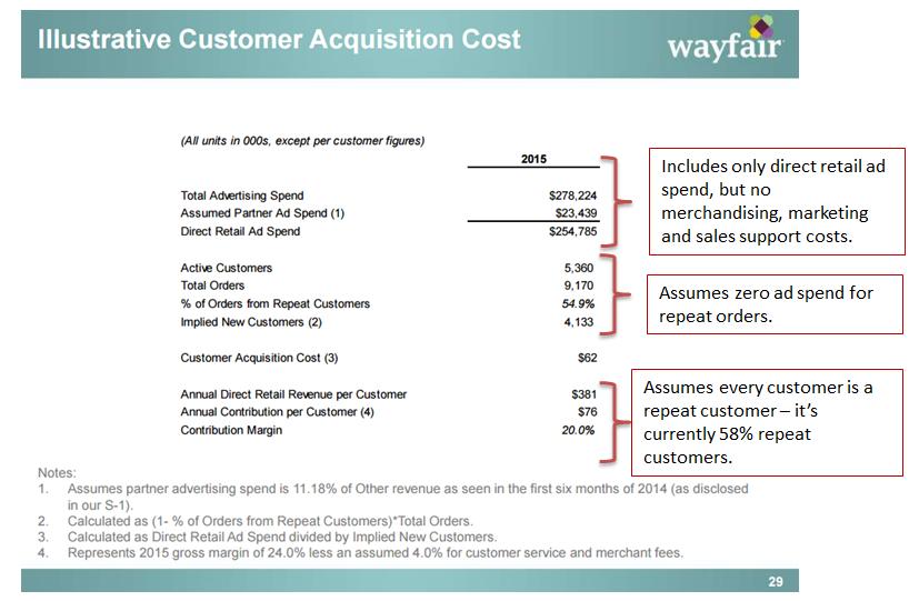 Source: Company Investor Presentation, November 2016