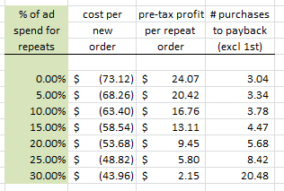 Source: Author using output from our spreadsheet below