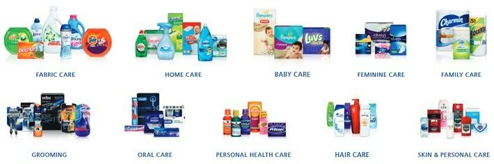 Procter and gamble oral care products procter and gamble palm oil