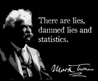 "Vaizdo rezultatas pagal užklausą ""statistics lies"""