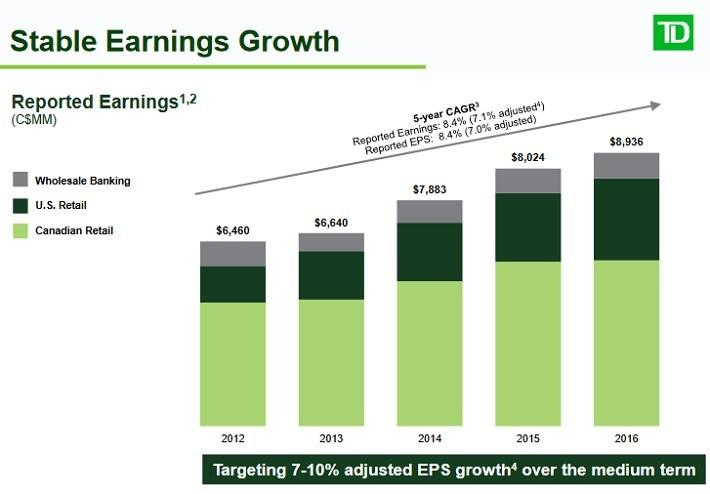 retails disappointing earnings repo - 660×520