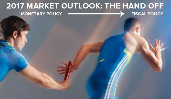 2017 Market Outlook: The Hand Off