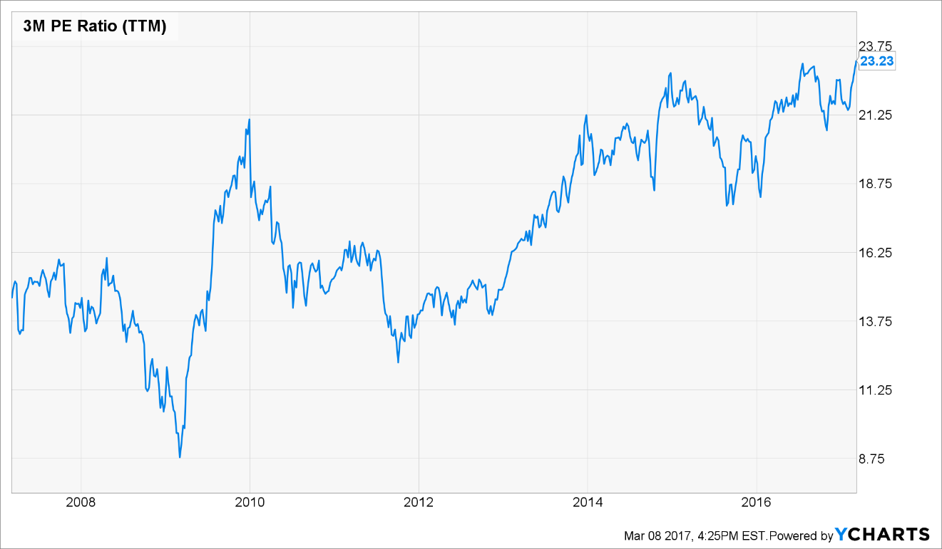 How To Invest A Lumpsum Amount Of Money In An All-Time High Stock Market