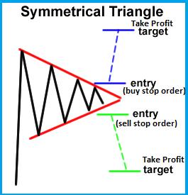 Bildresultat för symmetric triangle pattern