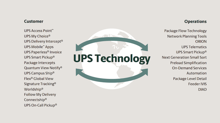 Buffett Stocks In Focus: UPS - United Parcel Service, Inc