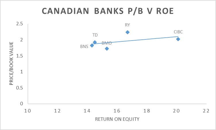 Bank Of Nova Scotia A Rock Solid Dividend Stock The Bank Of Nova