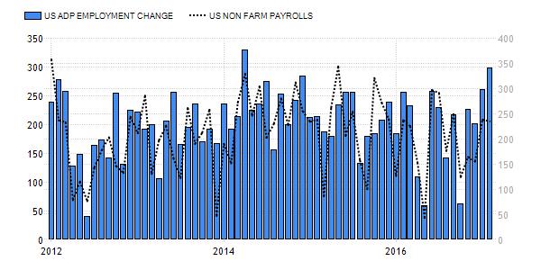 adp getting far better at predicting non farm payrolls seeking alpha