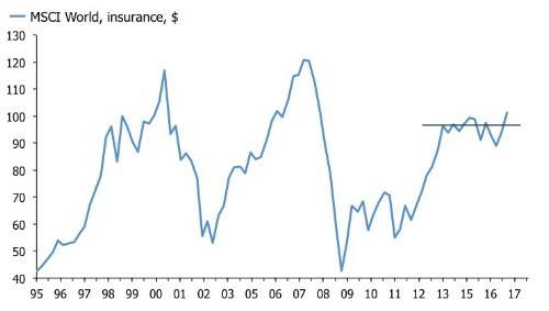 MSCI WO insurance.jpg