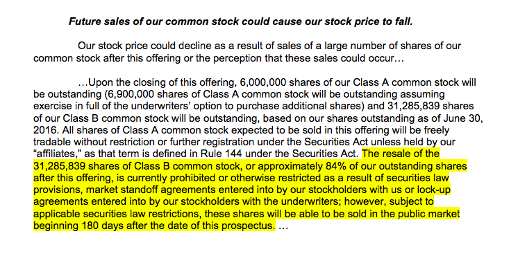 What is an ipo lockup date