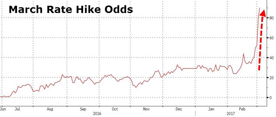 Will Gold Continue To Drop? Rate Hikes, COMEX Shorts ...