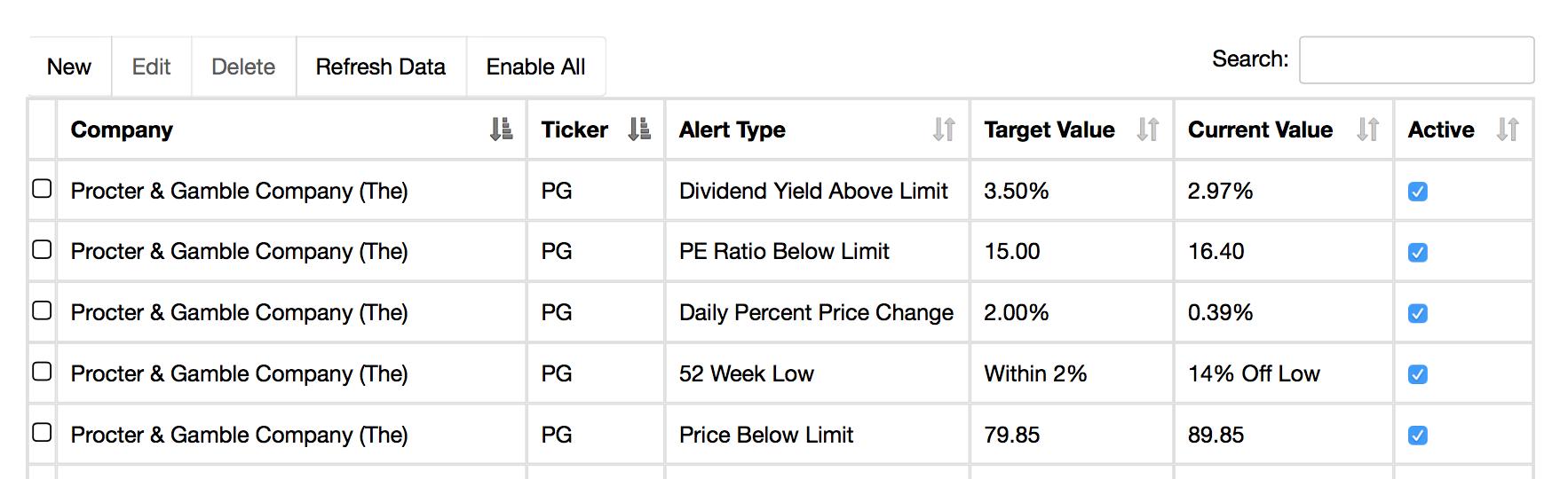 Procter & Gamble Stock Quote Procter & Gamble Review Plus Q1 Portfolio Update  The Procter