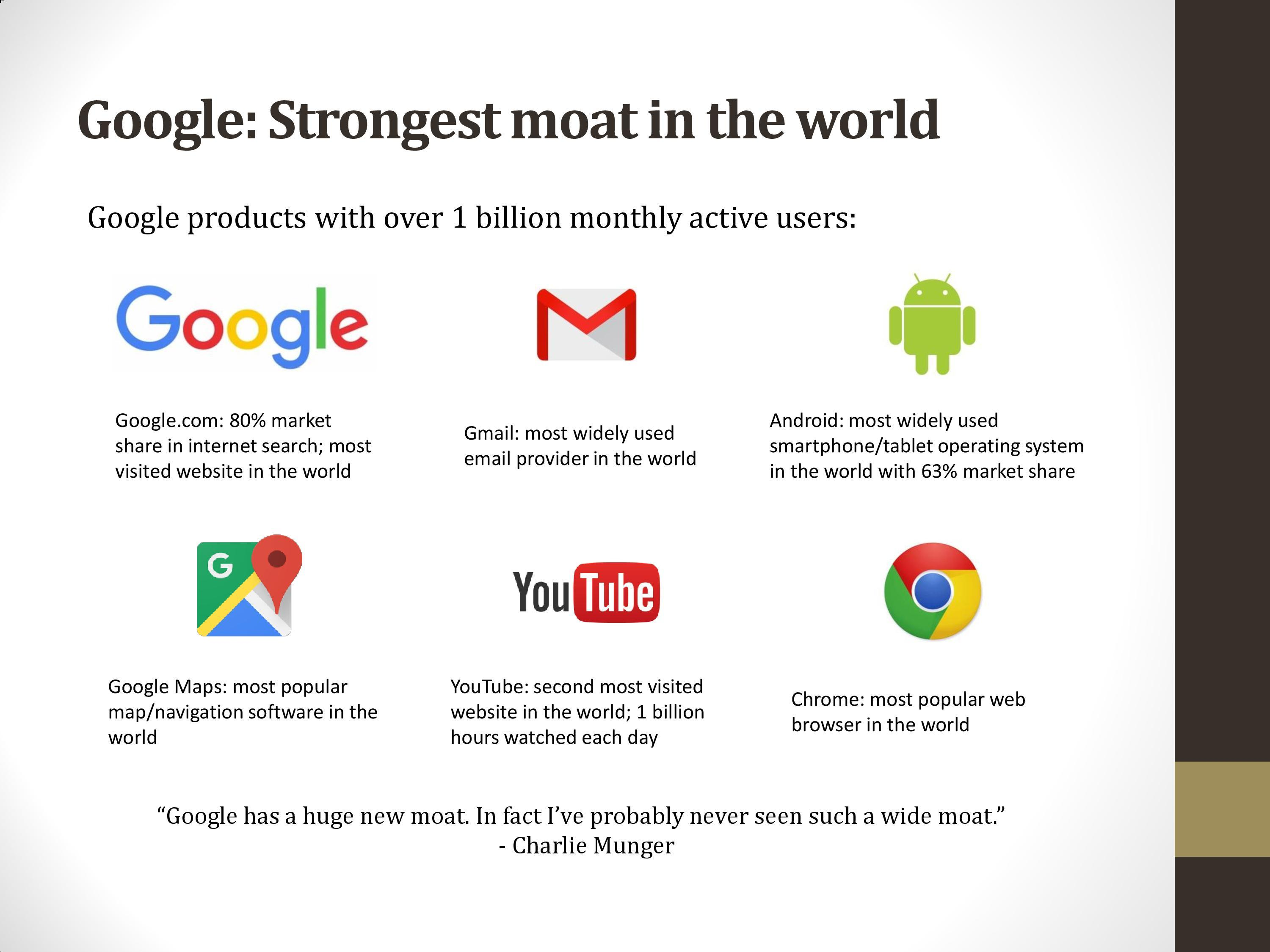 google the most valuable company in the world alphabet inc cl c