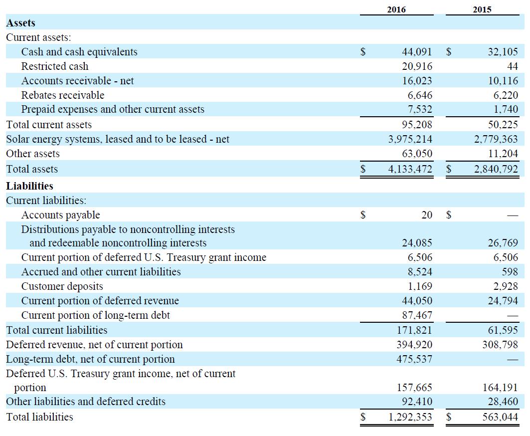 Tesla\'s Hidden $4 Billion Liability - Tesla, Inc. (NASDAQ:TSLA ...