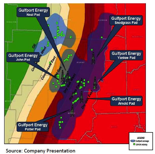 Top Natural Gas Stock Pick: Gulfport Energy Corporation - Gulfport ...