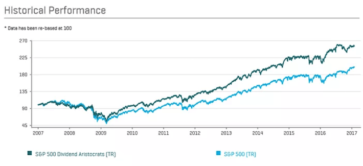 How To Position Your Portfolio For The Next Recession: 3 Actionable Steps