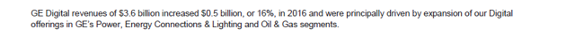GE reports $3.6 billion in revenue for GE Digital in FY 2016.