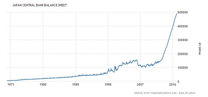Bitcoin price simultaenously surge