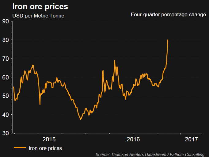 Is A Turnaround Ahead For Asia/Pacific Mining Stocks