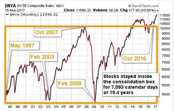 NYSE Breakout 4-2-17.jpg