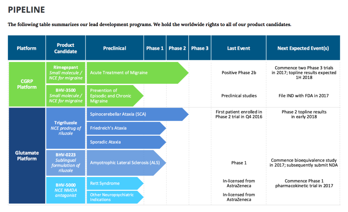 Greensignal bio pharma ltd ipo