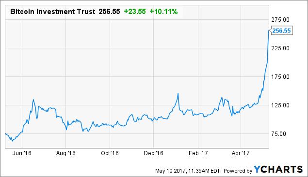 bitcoin investment trust gbtc)