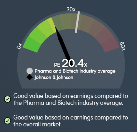 Equities Analysts Set Expectations for Johnson & Johnson's Q1 2017 Earnings (JNJ)