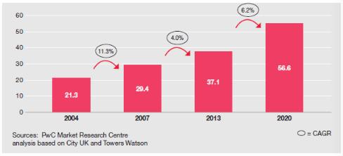 Och-Ziff Capital: The Beaten Down Hedge Fund With 180% Upside - Och
