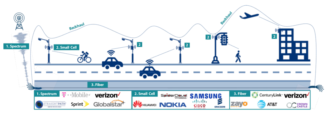 iot monthly  the path to 5g