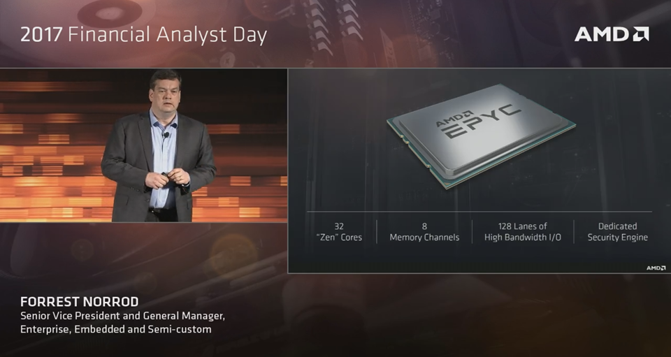 AMD -7.8% premarket amid early reaction to analyst day