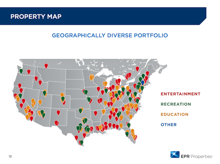 EPR Properties Yield Monthly Dividend Income EPR - Us property yield map